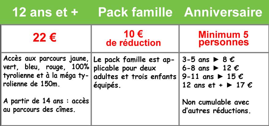12 ans et + : 22€ ; Pack Famille (2adultes + 3 enfants) : 10€ de réduction ; Anniversaire (Min : 5 personnes) 3-5 ans : 8€ ; 6-8 ans : 12€ ; 9-11 ans : 15€ ; 12 ans et + : 17€