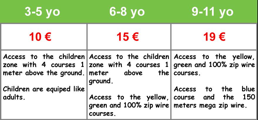 3-5 ans = 10 € ; 6-8 ans = 15€ ; 9-11 ans 19€